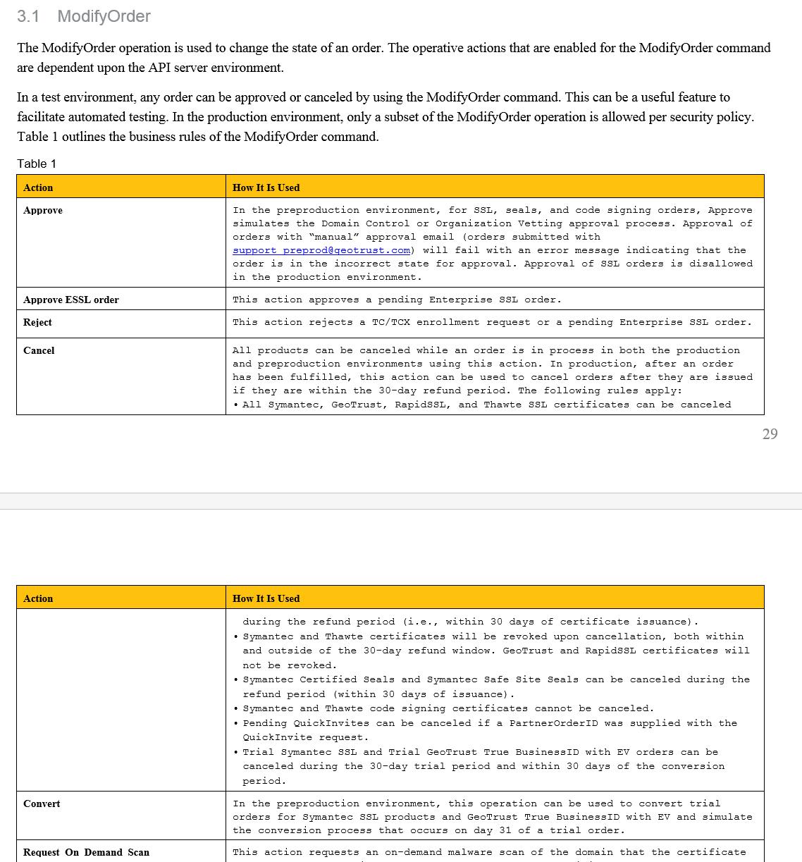 Symantec Partner API - Eric Cressey